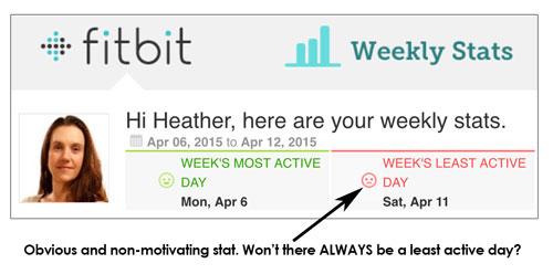 bitchy fitbit fitness metrics from Heather Montgomery