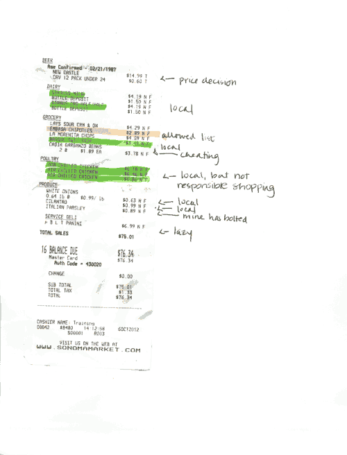 Bag the Supermarket Dream: Looking at the reciepts