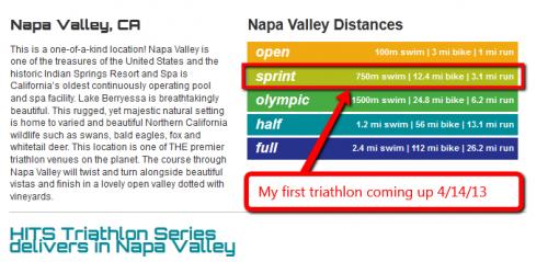 Heather's triathlon sprint distance in Napa HITS event