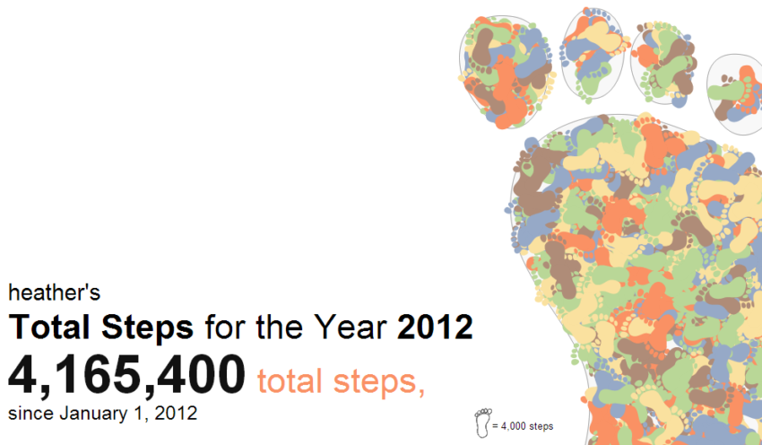 Heather's total steps for 2012 by Notch.me