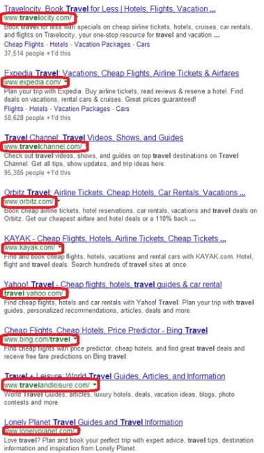 Make Money Blogging Dream: 1st Find Your Niche - Google Results for Travel
