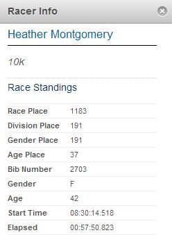 Heather's First 10k Mermaid Run Race Results