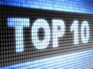 Award-Winning Titles For Inspiration to Create Viral Blog Posts