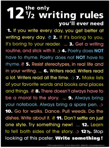 How to Write a Blog Post: The Only 12 1/2 Writing Rules You'll Ever Need - by at Art.com