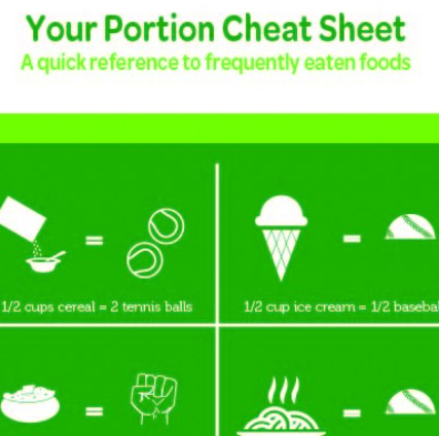 Fitness Challenge: Your Food Portion Cheat Sheet